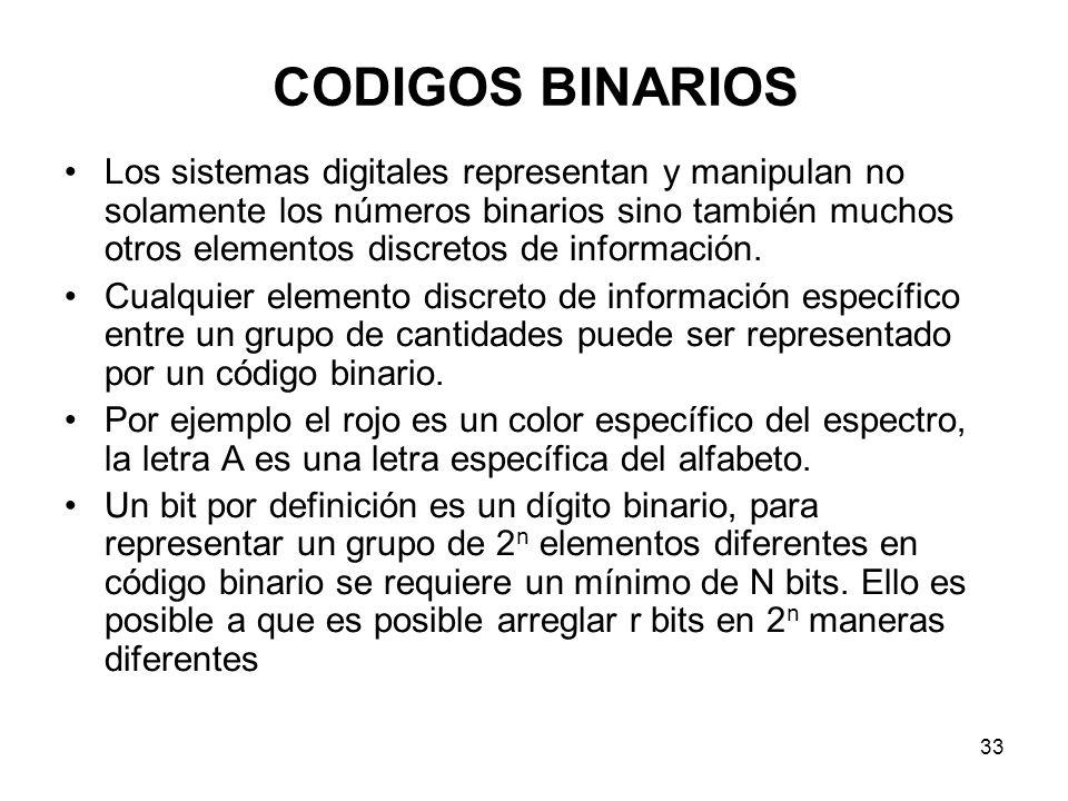 CODIGOS BINARIOS Los sistemas digitales representan y manipulan no solamente los números binarios sino también muchos otros elementos discretos de inf