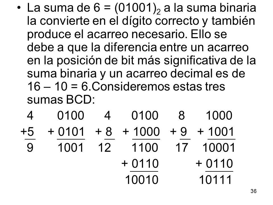 La suma de 6 = (01001) 2 a la suma binaria la convierte en el dígito correcto y también produce el acarreo necesario. Ello se debe a que la diferencia