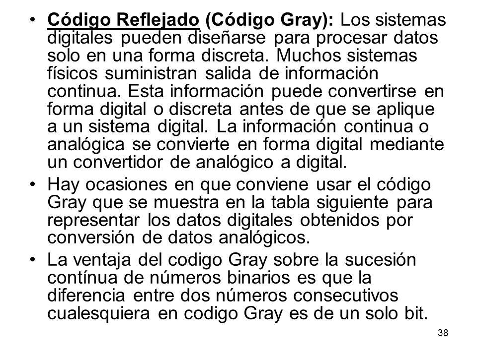Código Reflejado (Código Gray): Los sistemas digitales pueden diseñarse para procesar datos solo en una forma discreta. Muchos sistemas físicos sumini