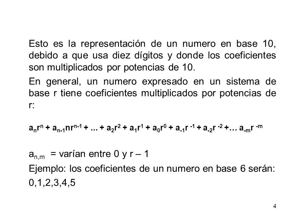 Esto es la representación de un numero en base 10, debido a que usa diez dígitos y donde los coeficientes son multiplicados por potencias de 10. En ge
