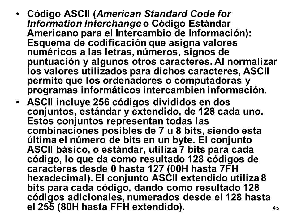 Código ASCII (American Standard Code for Information Interchange o Código Estándar Americano para el Intercambio de Información): Esquema de codificac