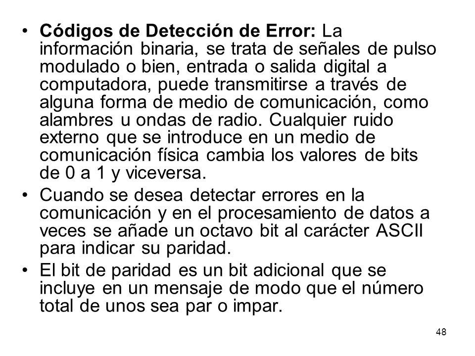 Códigos de Detección de Error: La información binaria, se trata de señales de pulso modulado o bien, entrada o salida digital a computadora, puede tra
