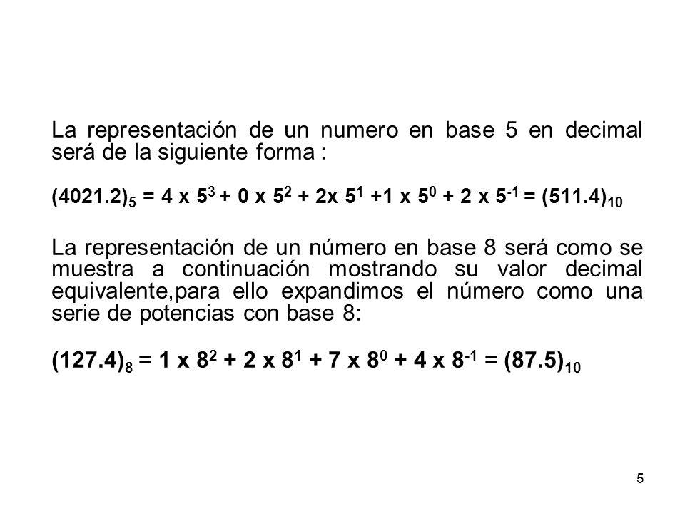 La representación de un numero en base 5 en decimal será de la siguiente forma : (4021.2) 5 = 4 x 5 3 + 0 x 5 2 + 2x 5 1 +1 x 5 0 + 2 x 5 -1 = (511.4)