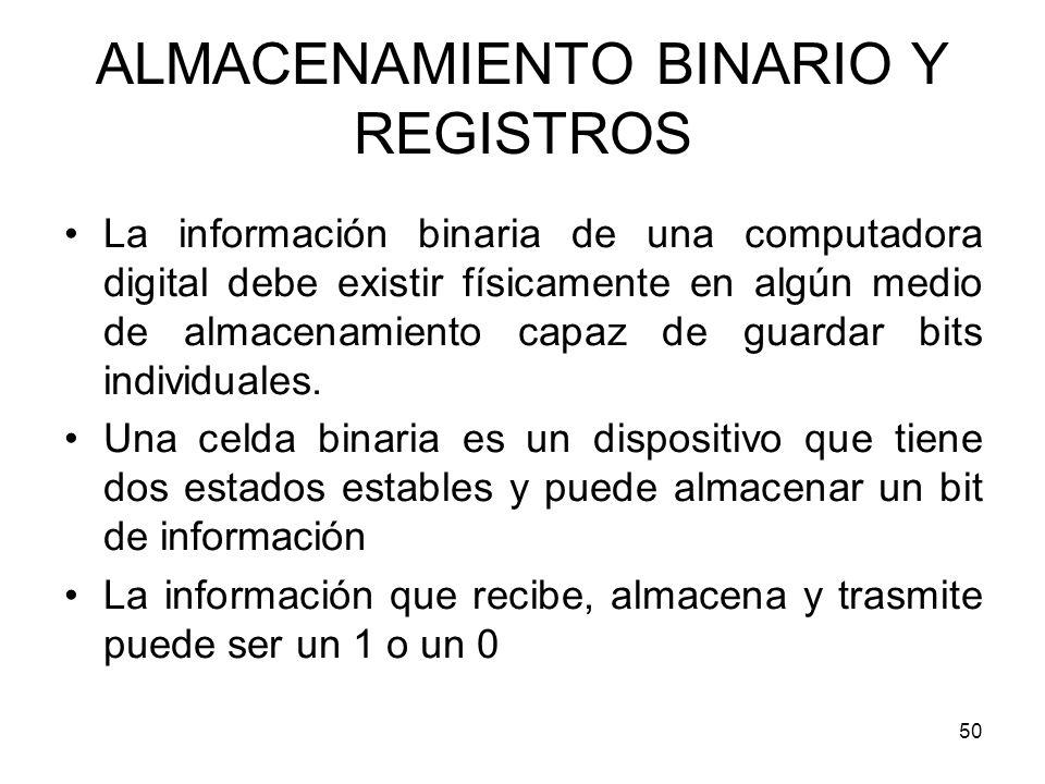 ALMACENAMIENTO BINARIO Y REGISTROS La información binaria de una computadora digital debe existir físicamente en algún medio de almacenamiento capaz d