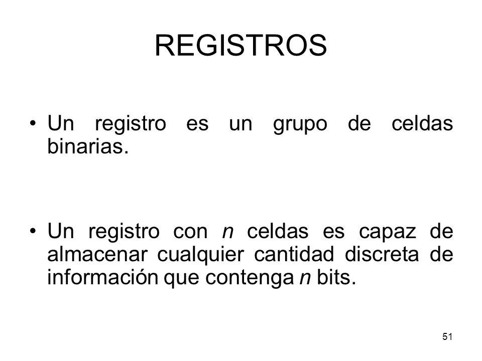 REGISTROS Un registro es un grupo de celdas binarias. Un registro con n celdas es capaz de almacenar cualquier cantidad discreta de información que co