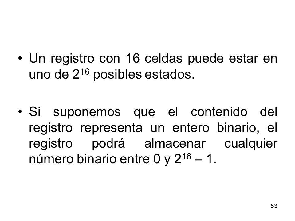 Un registro con 16 celdas puede estar en uno de 2 16 posibles estados. Si suponemos que el contenido del registro representa un entero binario, el reg