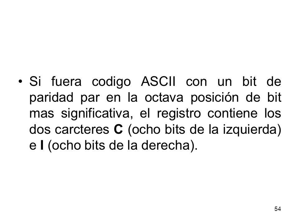 Si fuera codigo ASCII con un bit de paridad par en la octava posición de bit mas significativa, el registro contiene los dos carcteres C (ocho bits de