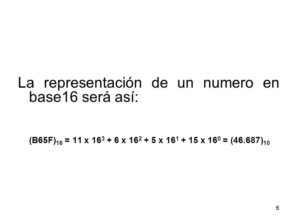La representación de un numero en base16 será así: (B65F) 16 = 11 x 16 3 + 6 x 16 2 + 5 x 16 1 + 15 x 16 0 = (46.687) 10 6