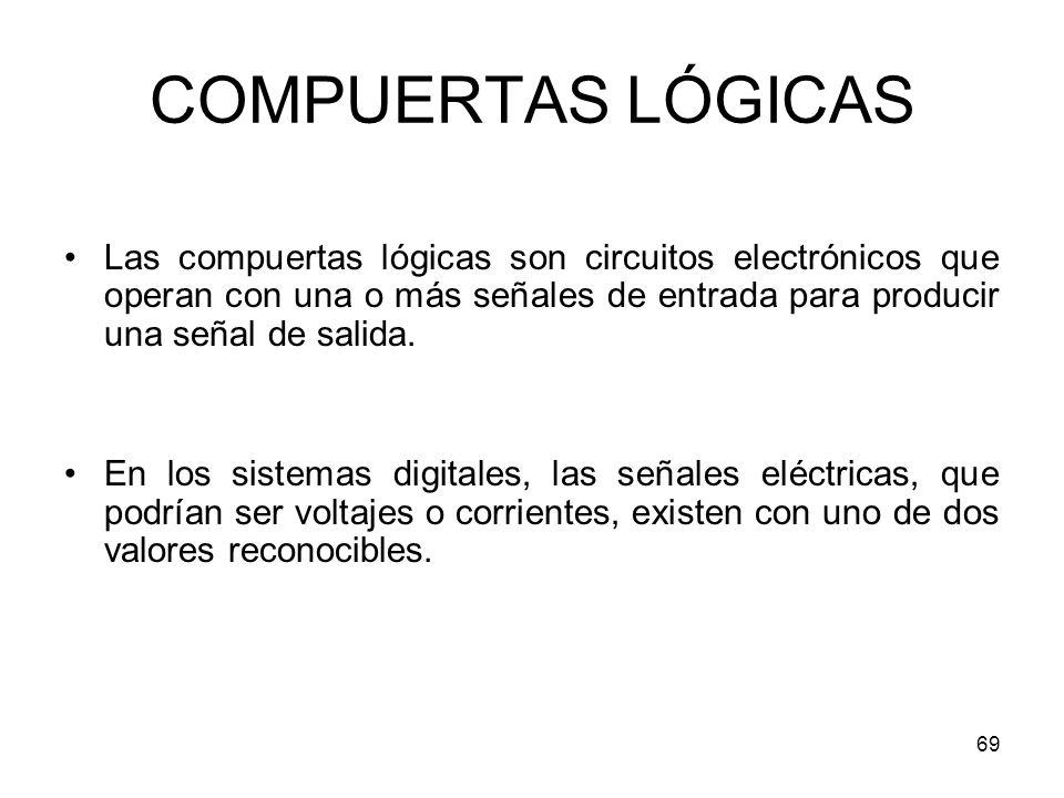 COMPUERTAS LÓGICAS Las compuertas lógicas son circuitos electrónicos que operan con una o más señales de entrada para producir una señal de salida. En