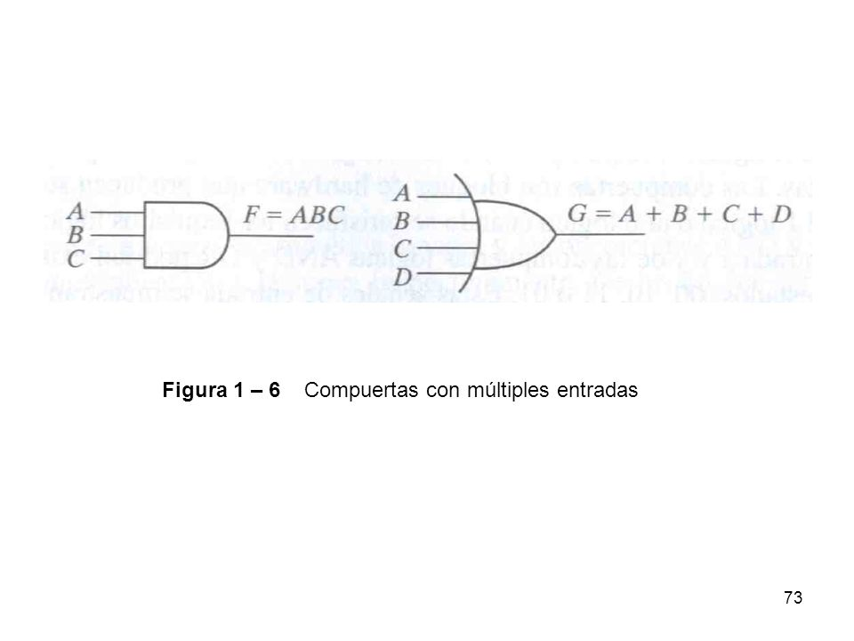 Figura 1 – 6 Compuertas con múltiples entradas 73