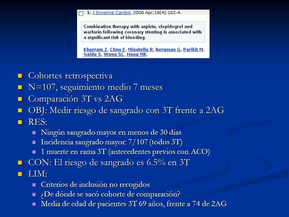 Cohortes retrospectiva Cohortes retrospectiva N=107, seguimiento medio 7 meses N=107, seguimiento medio 7 meses Comparación 3T vs 2AG Comparación 3T v