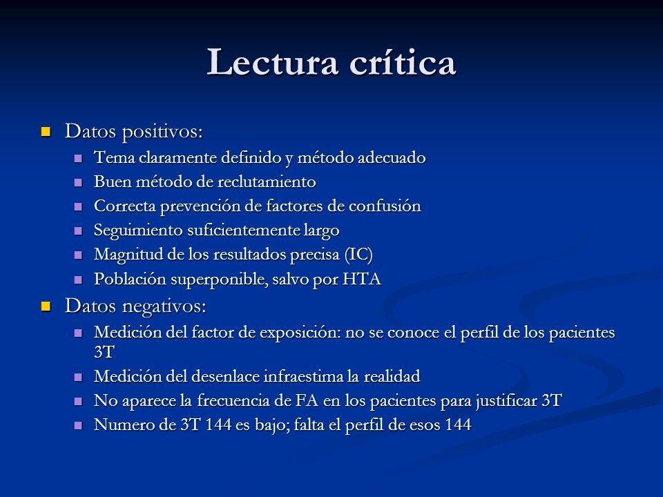 Lectura crítica Datos positivos: Datos positivos: Tema claramente definido y método adecuado Tema claramente definido y método adecuado Buen método de