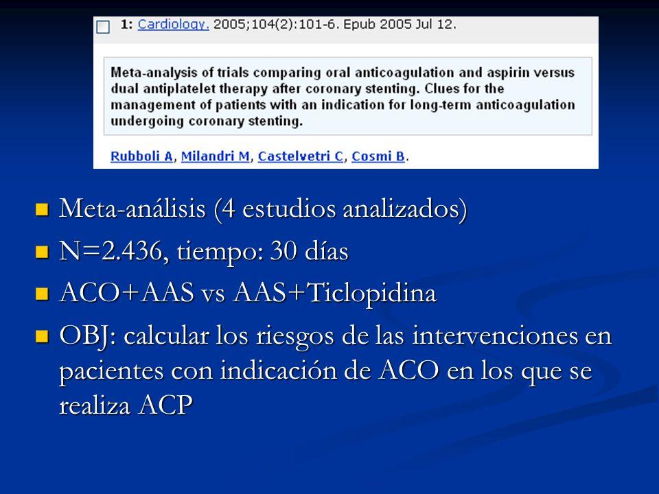 Meta-análisis (4 estudios analizados) Meta-análisis (4 estudios analizados) N=2.436, tiempo: 30 días N=2.436, tiempo: 30 días ACO+AAS vs AAS+Ticlopidi