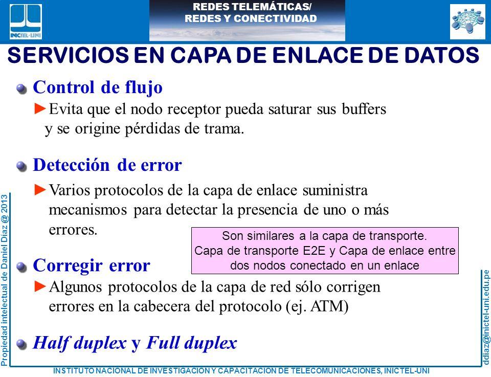 ddiaz@inictel-uni.edu.pe INSTITUTO NACIONAL DE INVESTIGACION Y CAPACITACION DE TELECOMUNICACIONES, INICTEL-UNI Propiedad intelectual de Daniel Díaz @ 2013 REDES TELEMÁTICAS/ REDES Y CONECTIVIDAD DEMOSTRACION DEL ALGORITMO CRC D.2 r R El transmisor envía la siguiente información Se debe encontrar un Generador G con r+1 bits, tal que: D.2 r R = nG Divisor de r+1 bits Cociente (no usado en el algoritmo) Encontrando el parámetro R: Or-exclusivo en ambos lados: (D.2 r R) R = nG R Por propiedad: (x y) y = x D.2 r = nG RD.2 r = nG + R R es el residuo de dividir con G D.2 r