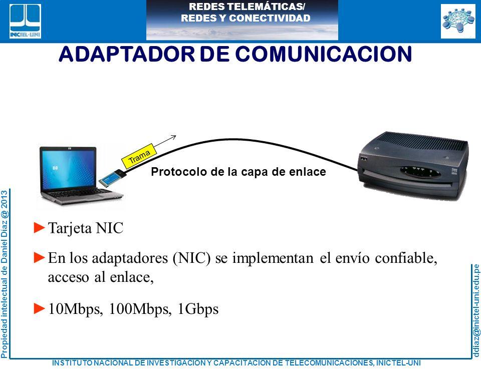 ddiaz@inictel-uni.edu.pe INSTITUTO NACIONAL DE INVESTIGACION Y CAPACITACION DE TELECOMUNICACIONES, INICTEL-UNI Propiedad intelectual de Daniel Díaz @ 2013 REDES TELEMÁTICAS/ REDES Y CONECTIVIDAD Mensaje D de d bits VISUALIZANDO 2 r Cociente (no usado) Residuo R de r bits Residuo R de r bits FCS Número predeterminado de r+1 bits Número predeterminado de r+1 bits Polinomio estandarizado TRAMA A TRANSMITIR TRAMA A TRANSMITIR Residuo R de r bits Residuo R de r bits Mensaje D desplazado r bits a la izquierda Mensaje D.
