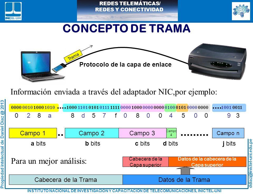 ddiaz@inictel-uni.edu.pe INSTITUTO NACIONAL DE INVESTIGACION Y CAPACITACION DE TELECOMUNICACIONES, INICTEL-UNI Propiedad intelectual de Daniel Díaz @ 2013 REDES TELEMÁTICAS/ REDES Y CONECTIVIDAD CONSTITUCIÓN DE LA DIRECCION MAC 1 2 3 4 5 6 I/GU/L Direcciones con U/L=0, son asignadas por la IEEE.