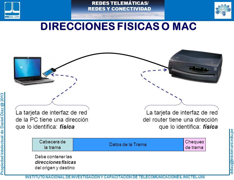 ddiaz@inictel-uni.edu.pe INSTITUTO NACIONAL DE INVESTIGACION Y CAPACITACION DE TELECOMUNICACIONES, INICTEL-UNI Propiedad intelectual de Daniel Díaz @ 2013 REDES TELEMÁTICAS/ REDES Y CONECTIVIDAD MAC de destinoMAC de origenTipo Protocolo ARP ANALIZADOR DE PROTOCOLOS:WIRESHARK ff ff ff ff ff ff 00 02 3f 76 a0 7d 08 06 00 01 08 00 06 04 00 01 00 02 3f 76 a0 7d c0 a8 01 64 00 00 00 00 00 00 c0 a8 01 01