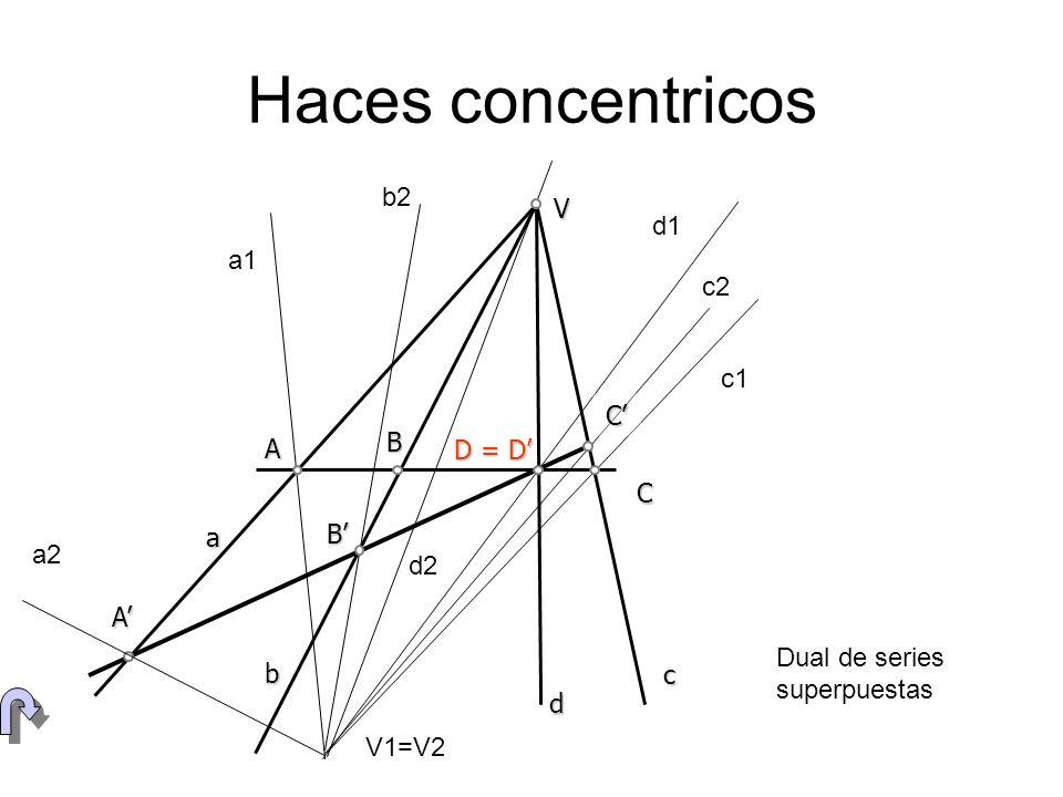 Series de primer orden superpuestas V A B C A1 B1 C1 C2 Se pueden relacionar los elementos de dos series superpuestas de primer orden, mediante una proyección desde cualquier punto V de una circunferencia, con dos series de segundo orden proyectivas de las anteriores (ABCD )=(ABCD )=( A1 B1 C1 D1) =(A2 B2 C2 D2) C A B B2 B1