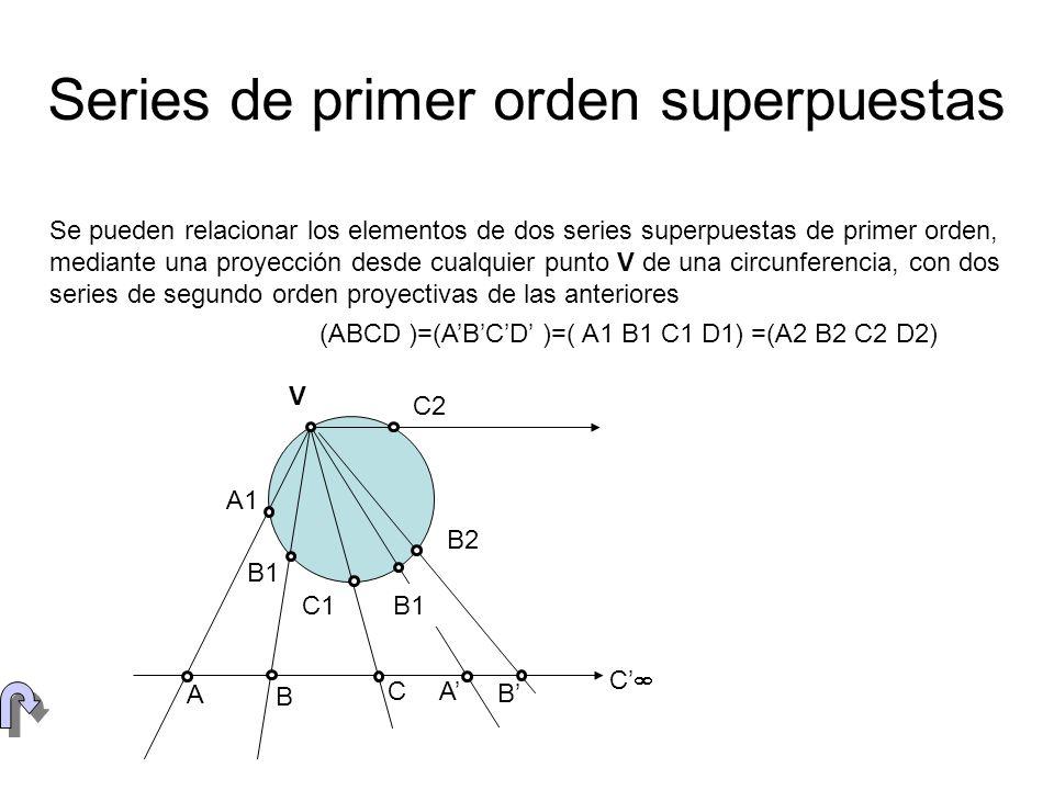 Se pueden relacionar los elementos de dos series superpuestas de segundo orden mediante su eje proyectivo Series de segundo orden superpuestas A1 A2 B2 B1 C1 C2