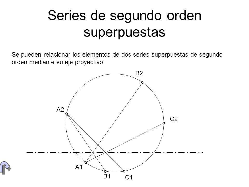Separación de formas Para operar con formas superpuestas se puede: Mediante un movimiento separar una de las formas Resolver proyectivamente con las formas separadas Deshacer el movimiento con los resultados obtenidos s=s A1 A2 B1 B2 C1 C2 X1 s=s A1 A2 B1 B2 C1 C2 X1 s A3 B3 C3 X3