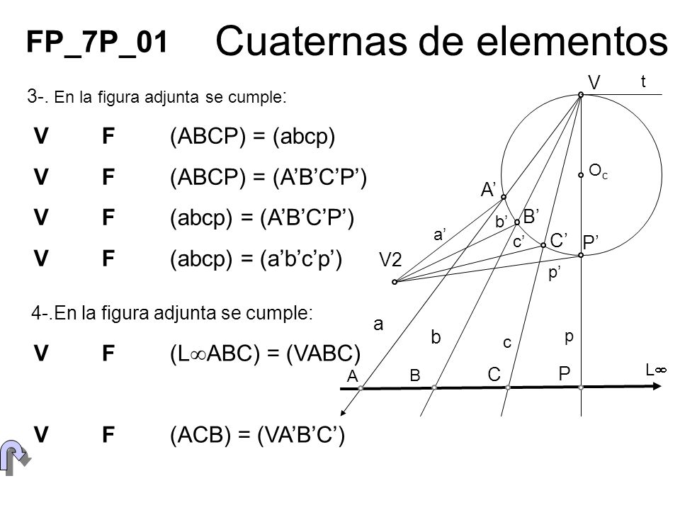 Determinar el homólogo del punto X1.
