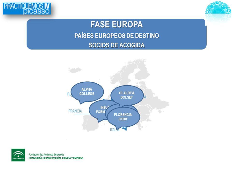 FASE EUROPA PAÍSES EUROPEOS DE DESTINO SOCIOS DE ACOGIDA ALPHA COLLEGE INSUP FORMATION MILÁN: LINGUADUE FLORENCIA: CEDIT OLALDE & DOLSET