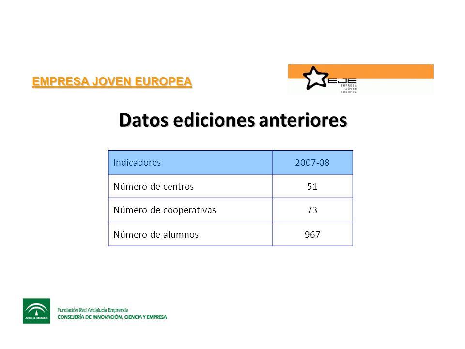 EMPRESA JOVEN EUROPEA Datos ediciones anteriores Indicadores2007-08 Número de centros51 Número de cooperativas73 Número de alumnos967