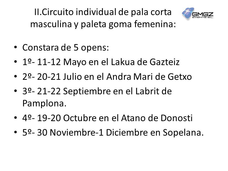 II.Circuito individual de pala corta masculina y paleta goma femenina: Constara de 5 opens: 1º- 11-12 Mayo en el Lakua de Gazteiz 2º- 20-21 Julio en el Andra Mari de Getxo 3º- 21-22 Septiembre en el Labrit de Pamplona.