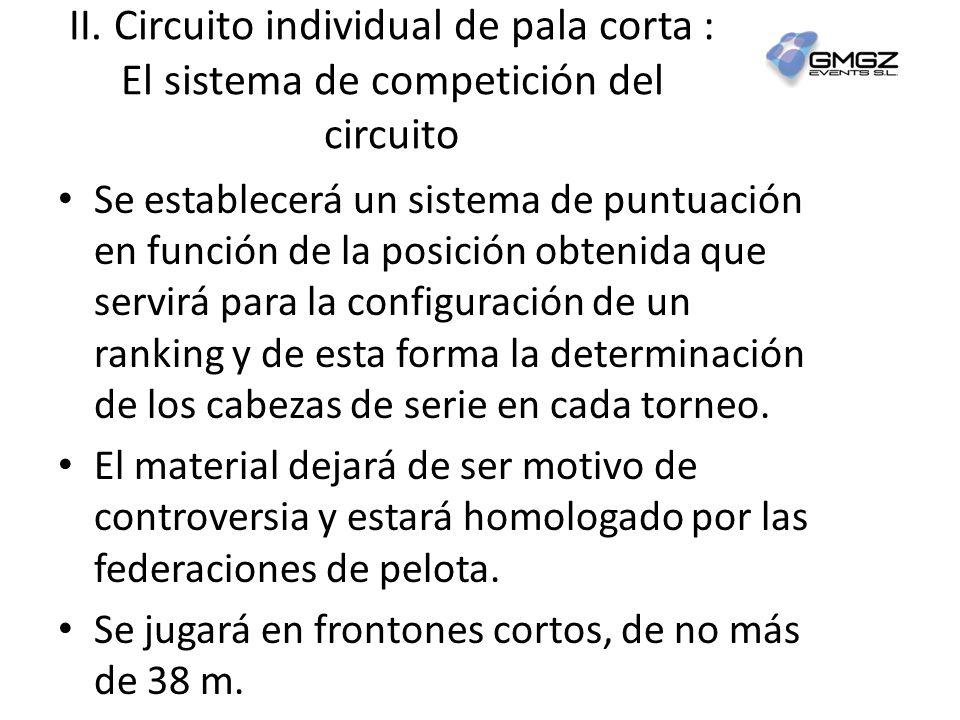 II. Circuito individual de pala corta : El sistema de competición del circuito Se establecerá un sistema de puntuación en función de la posición obten