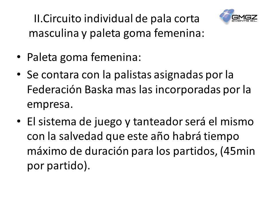 II.Circuito individual de pala corta masculina y paleta goma femenina: Paleta goma femenina: Se contara con la palistas asignadas por la Federación Baska mas las incorporadas por la empresa.