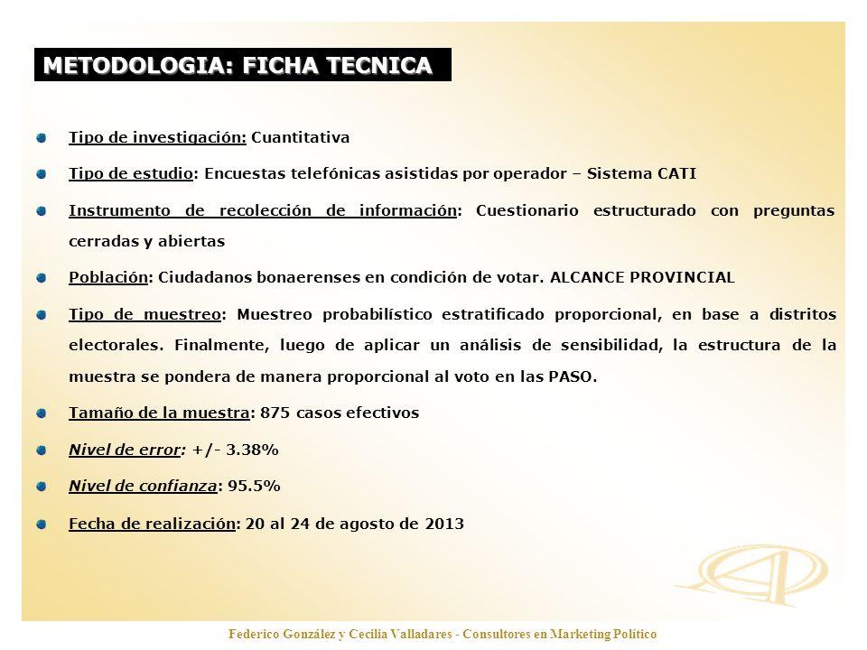 www.opinionautenticada.com Posible incidencia de las campañas sobre la intención de voto Federico González y Cecilia Valladares - Consultores en Marketing Político