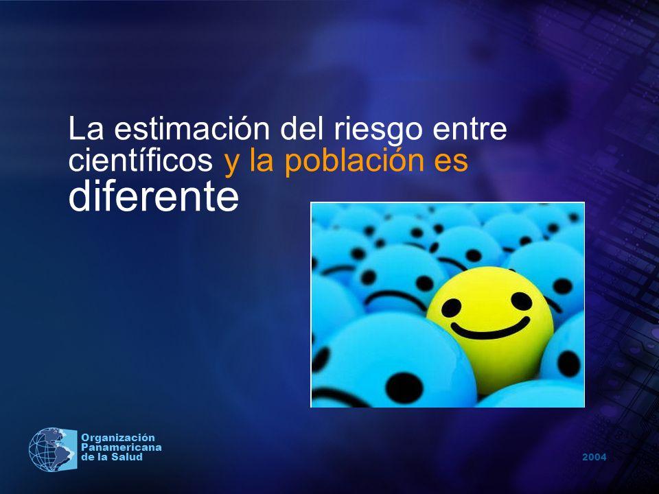 2004 Organización Panamericana de la Salud La estimación del riesgo entre científicos y la población es diferente La estimación del riesgo entre cient