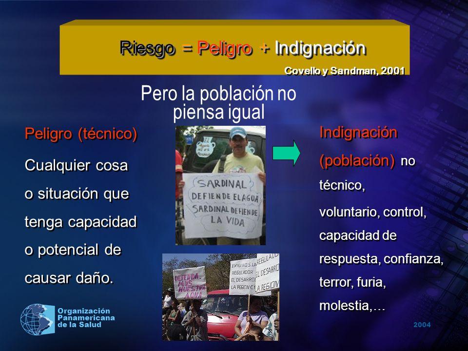 2004 Organización Panamericana de la Salud Riesgo = Peligro + Indignación Peligro (técnico) Cualquier cosa o situación que tenga capacidad o potencial