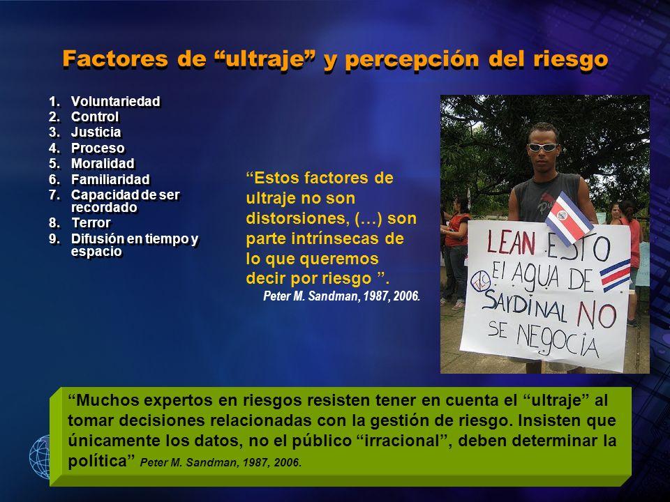 2004 Organización Panamericana de la Salud Factores de ultraje y percepción del riesgo 1.Voluntariedad 2.Control 3.Justicia 4.Proceso 5.Moralidad 6.Fa