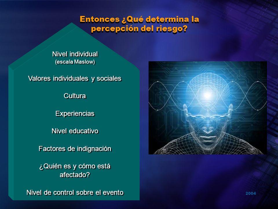 2004 Organización Panamericana de la Salud Entonces ¿Qué determina la percepción del riesgo? Nivel individual (escala Maslow) Valores individuales y s