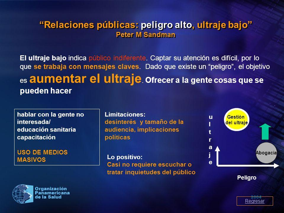 2004 Organización Panamericana de la Salud Relaciones públicas: peligro alto, ultraje bajo Peter M Sandman Relaciones públicas: peligro alto, ultraje