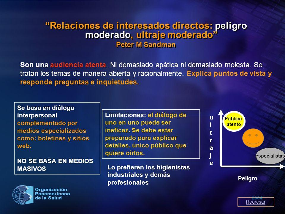 2004 Organización Panamericana de la Salud Relaciones de interesados directos: peligro moderado, ultraje moderado Peter M Sandman Relaciones de intere