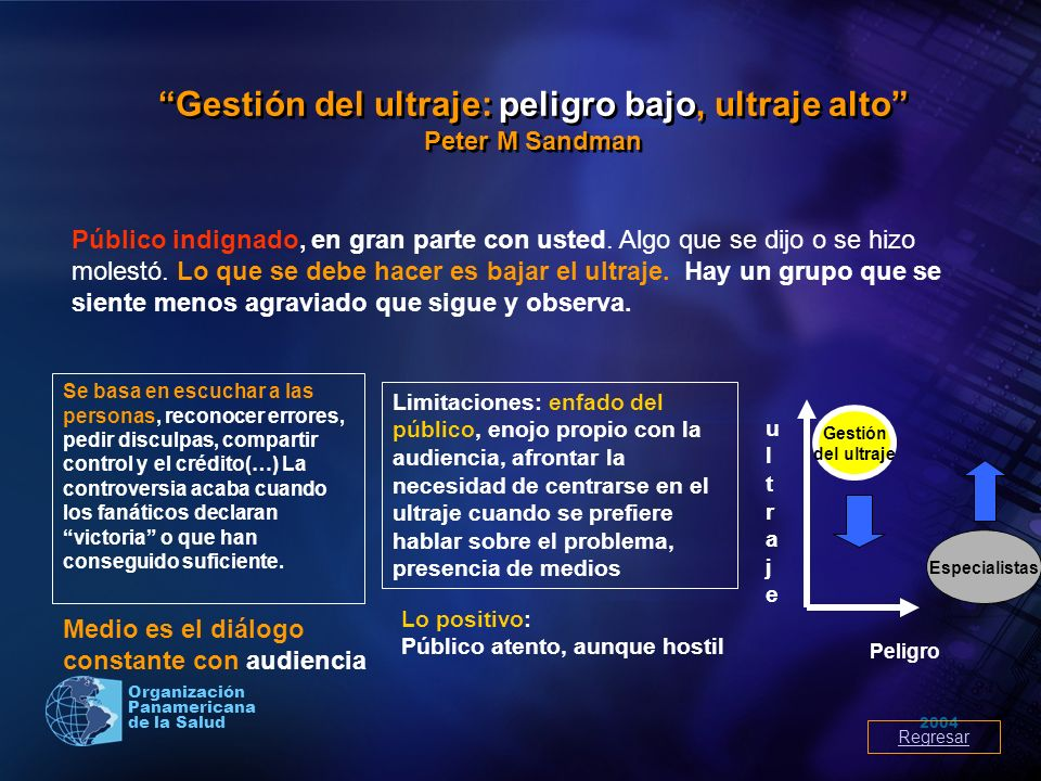 2004 Organización Panamericana de la Salud Gestión del ultraje: peligro bajo, ultraje alto Peter M Sandman Gestión del ultraje: peligro bajo, ultraje