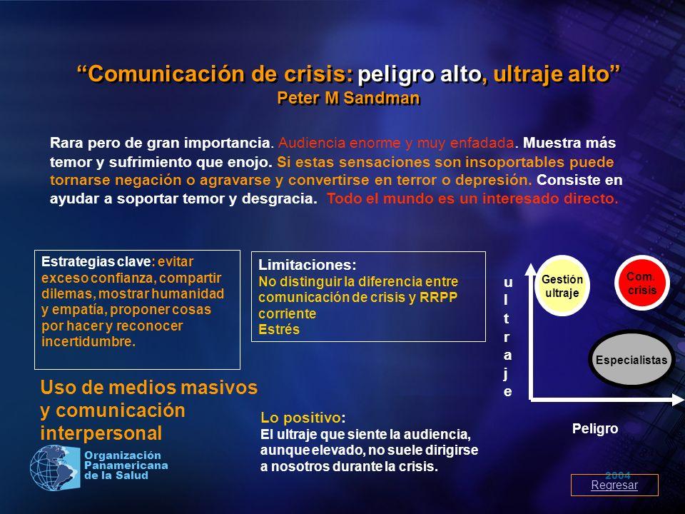 2004 Organización Panamericana de la Salud Comunicación de crisis: peligro alto, ultraje alto Peter M Sandman Comunicación de crisis: peligro alto, ul