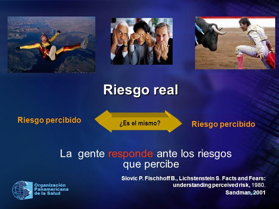 2004 Organización Panamericana de la Salud Riesgo percibido Riesgo percibido Riesgo percibido Riesgo real Riesgo real La gente responde ante los riesg
