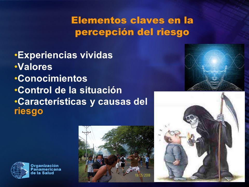 2004 Organización Panamericana de la Salud Elementos claves en la percepción del riesgo Experiencias vividas Valores Conocimientos Control de la situa