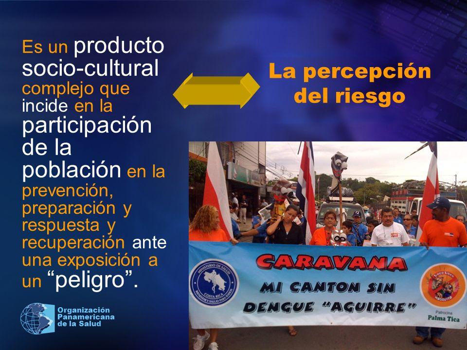 2004 Organización Panamericana de la Salud La percepción del riesgo Es un producto socio-cultural complejo que incide en la participación de la poblac