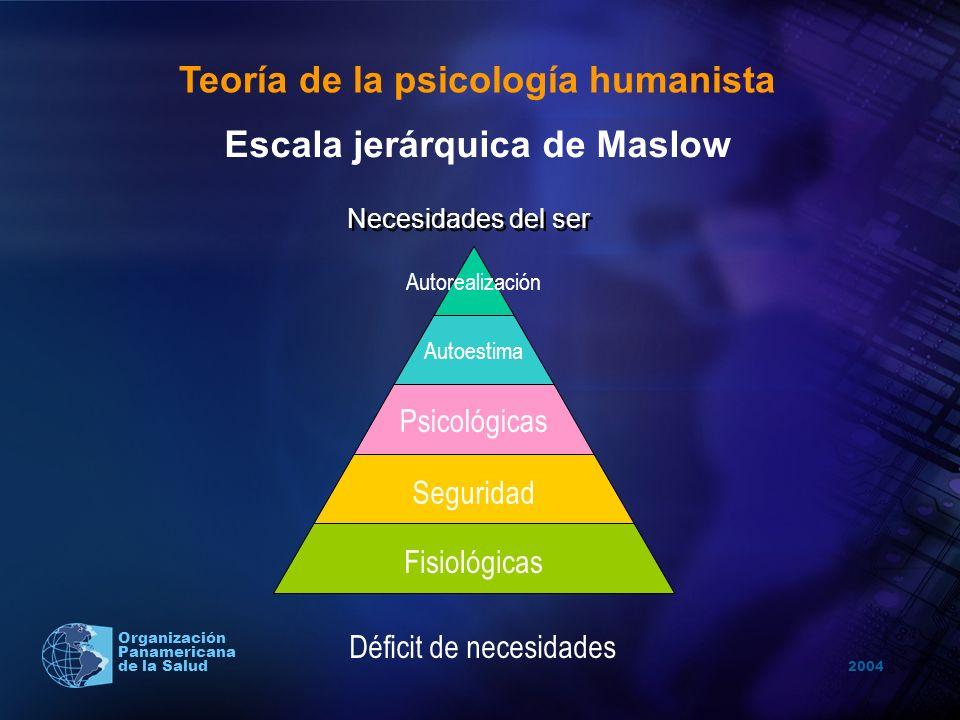 2004 Organización Panamericana de la Salud Escala jerárquica de Maslow Teoría de la psicología humanista Autorealización Autoestima Psicológicas Segur