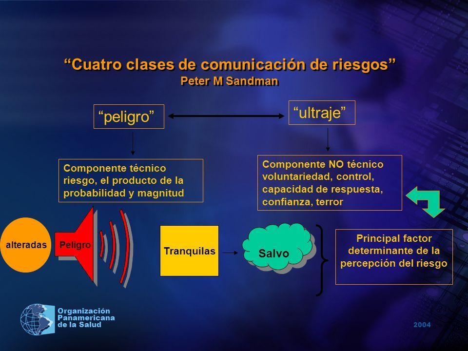 2004 Organización Panamericana de la Salud Cuatro clases de comunicación de riesgos Peter M Sandman Cuatro clases de comunicación de riesgos Peter M S