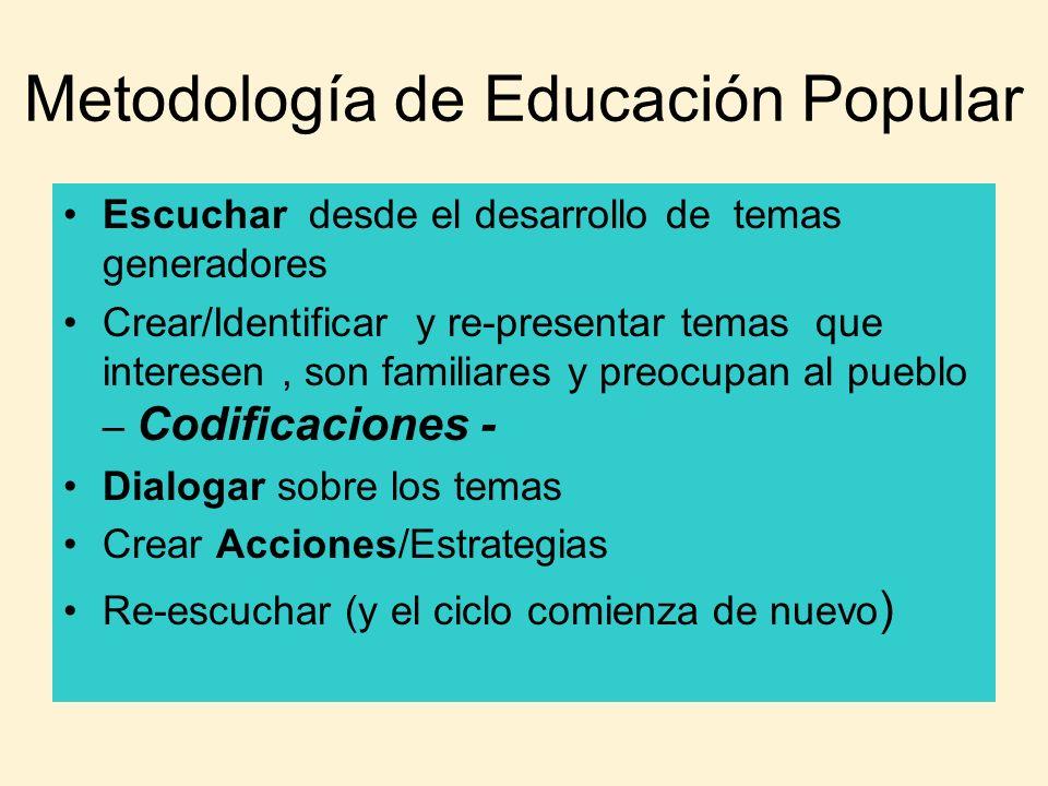 Metodología de Educación Popular Escuchar desde el desarrollo de temas generadores Crear/Identificar y re-presentar temas que interesen, son familiare
