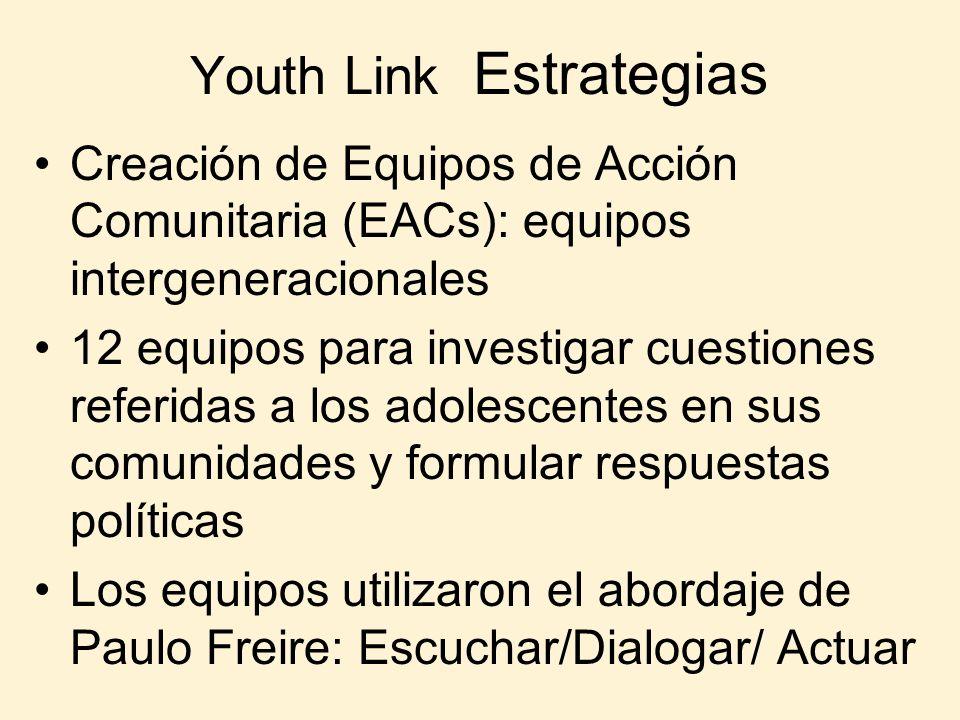 Youth Link Estrategias Creación de Equipos de Acción Comunitaria (EACs): equipos intergeneracionales 12 equipos para investigar cuestiones referidas a