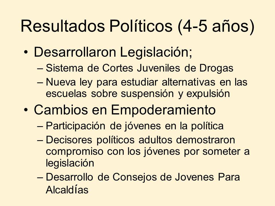 Resultados Políticos (4-5 años) Desarrollaron Legislación; –Sistema de Cortes Juveniles de Drogas –Nueva ley para estudiar alternativas en las escuela