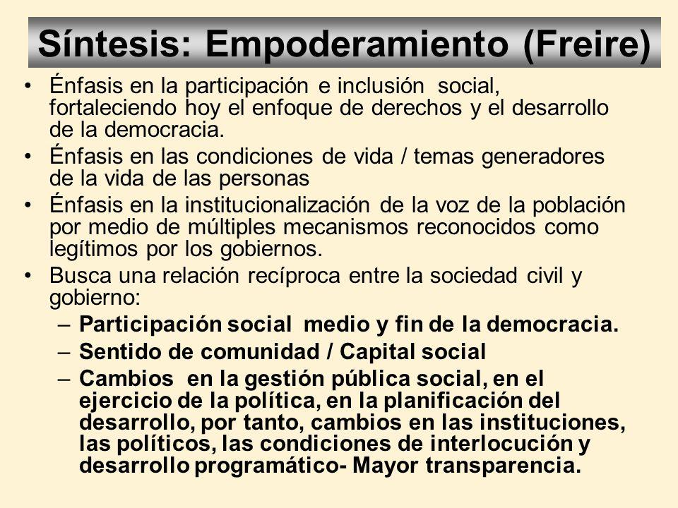 Síntesis: Empoderamiento (Freire) Énfasis en la participación e inclusión social, fortaleciendo hoy el enfoque de derechos y el desarrollo de la democ