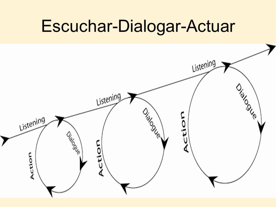 Escuchar-Dialogar-Actuar