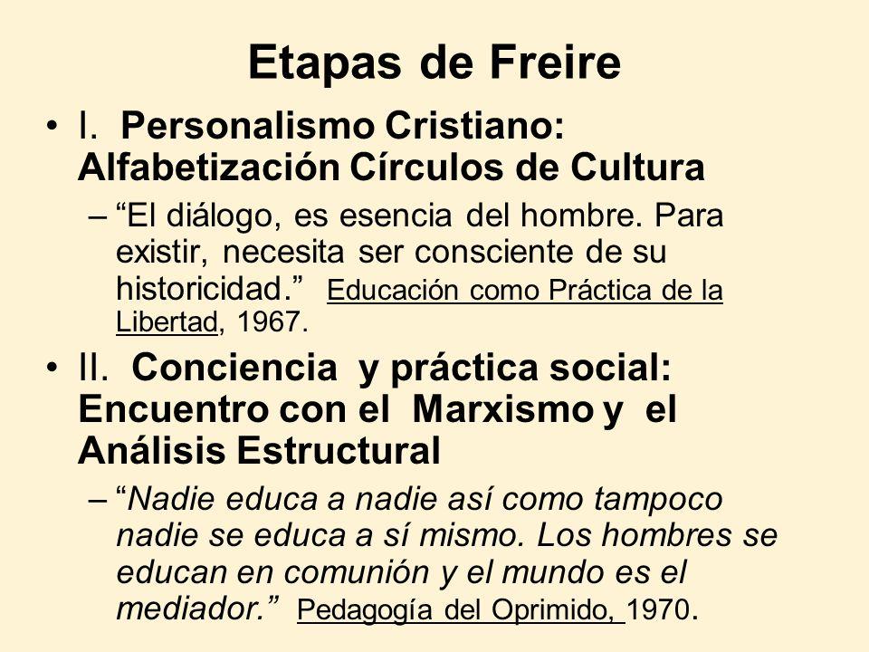Etapas de Freire I. Personalismo Cristiano: Alfabetización Círculos de Cultura –El diálogo, es esencia del hombre. Para existir, necesita ser conscien